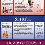 Are You an Alcoholic? How Can You Tell?