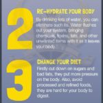5 Steps to Detox From Drug and Alcohol Abuse