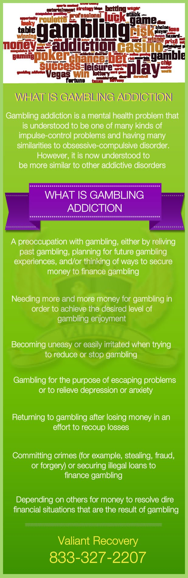 What is Gambling Addiction? Infographic