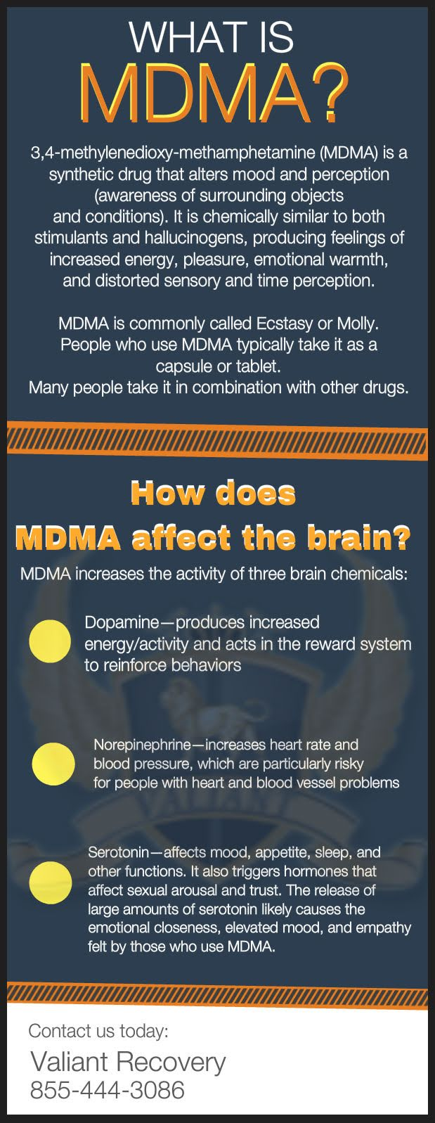 What is MDMA? Infographic
